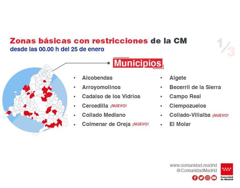 municipios-covid-1