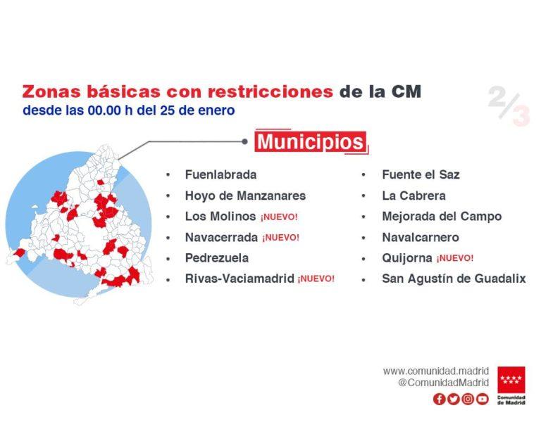 municipios-covid-2
