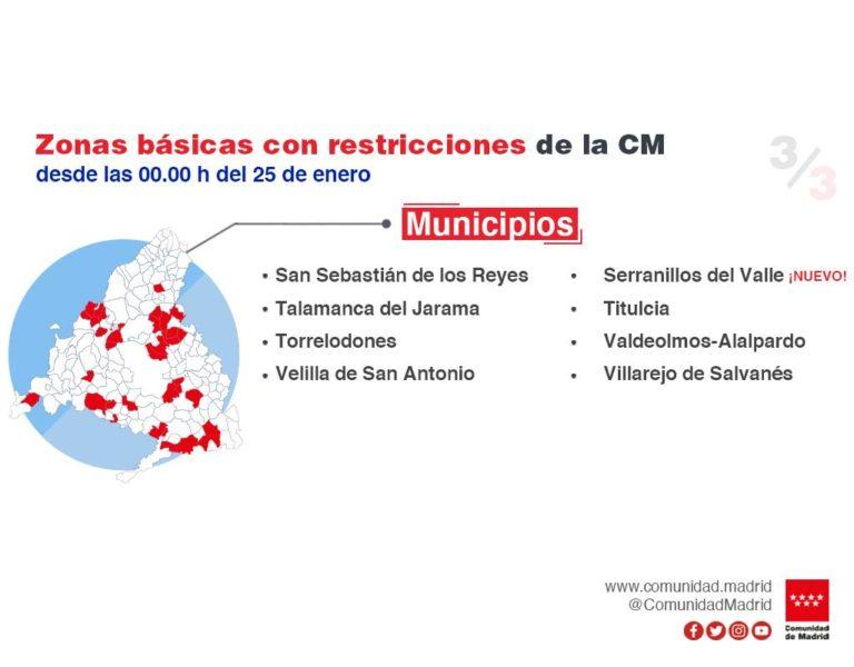 municipios_covid-3