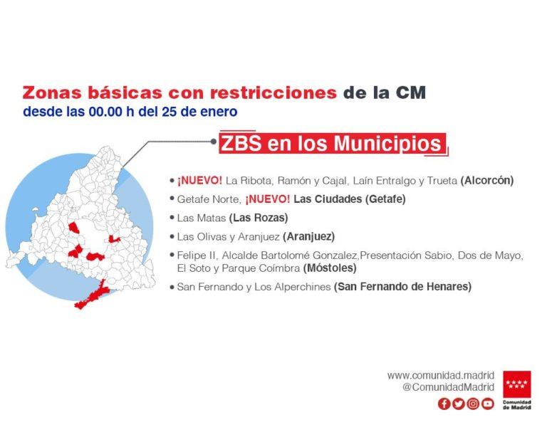 zbs_municipios